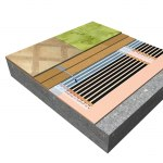 Skladba podlahy – Vykurovacia fólia ECOFILM s použitím podložky HEAT-PAK