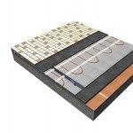 Skladba podlahy – Vykurovacia rohož s izoláciou F-BOARD