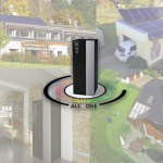 Home battery, tool for self-sufficiency