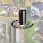 Domácí baterie, cesta k soběstačnosti